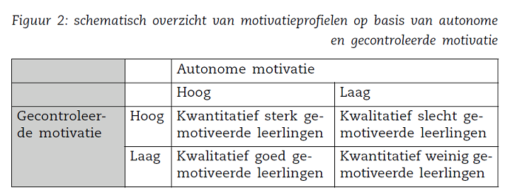 Motivatie2.png